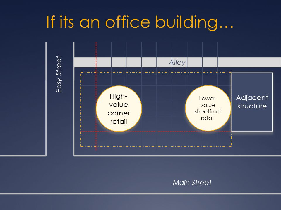 If its an office building…