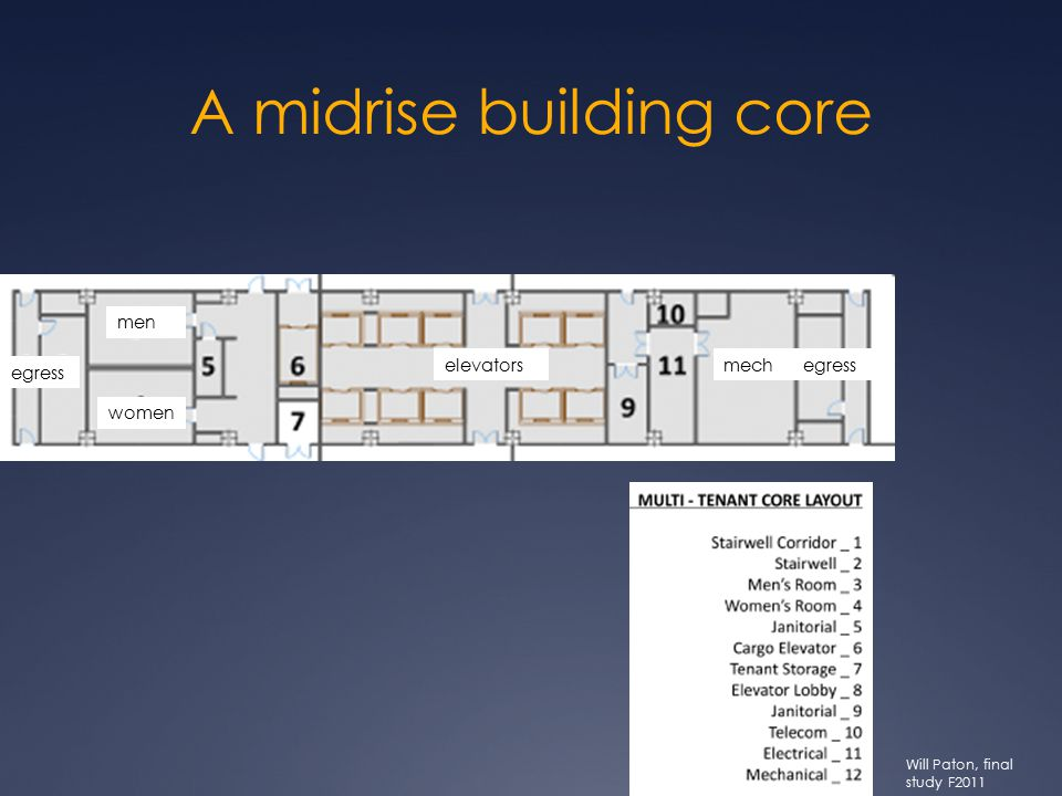 A midrise building core