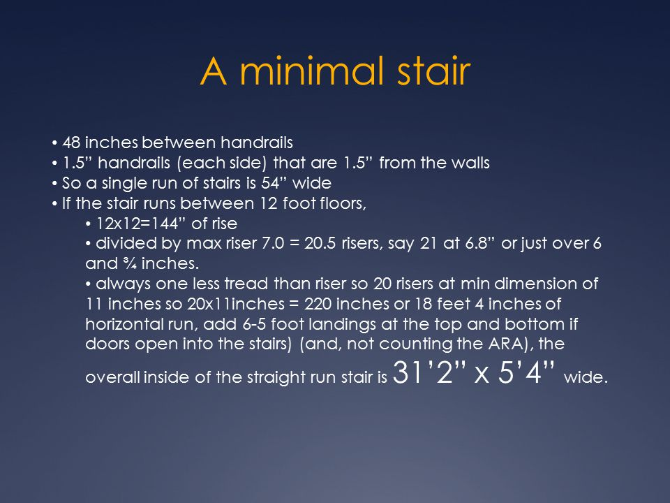 A minimal stair 48 inches between handrails