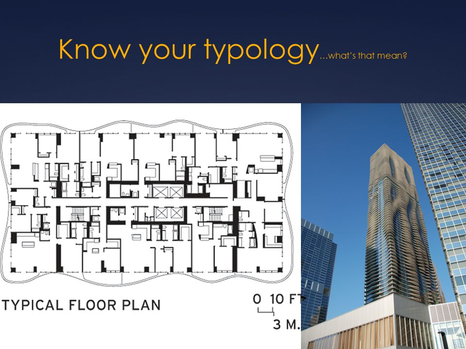 Know your typology…what's that mean