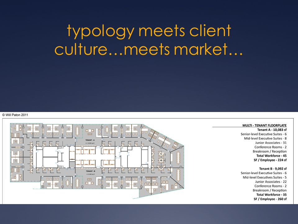 typology meets client culture…meets market…