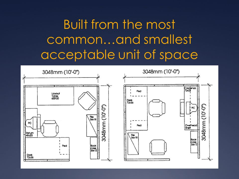Built from the most common…and smallest acceptable unit of space