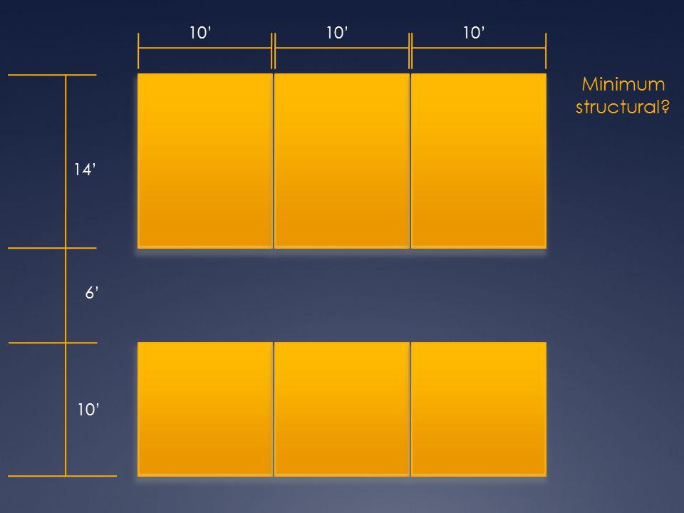 10' 10' 10' Minimum structural 14' 6' 10'