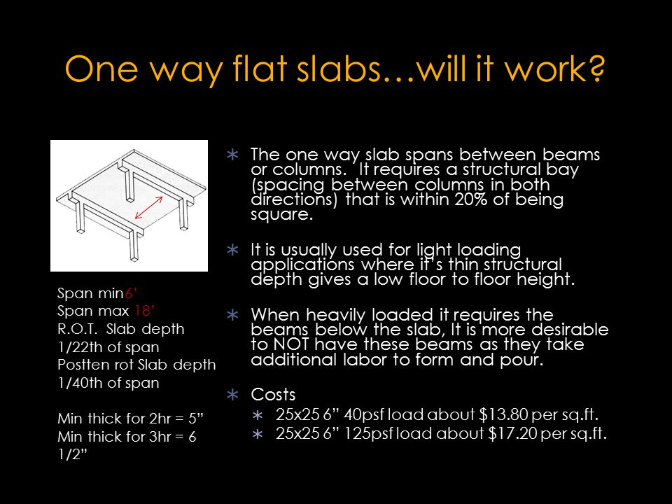 One way flat slabs…will it work