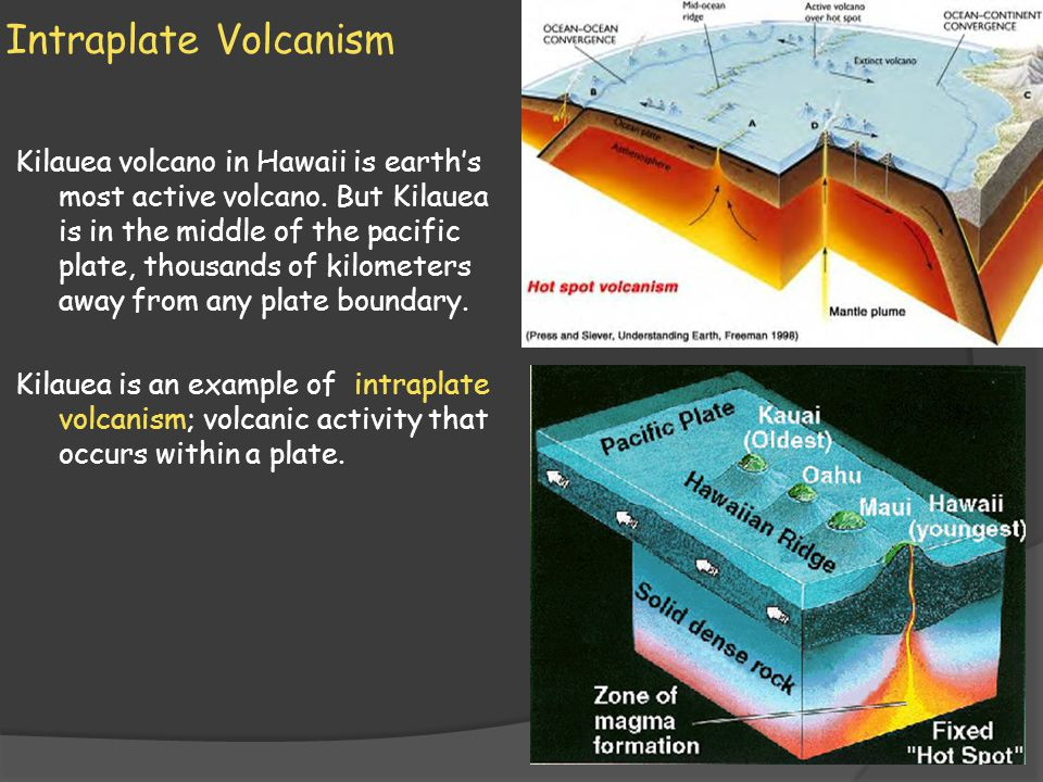 Intraplate Volcanism