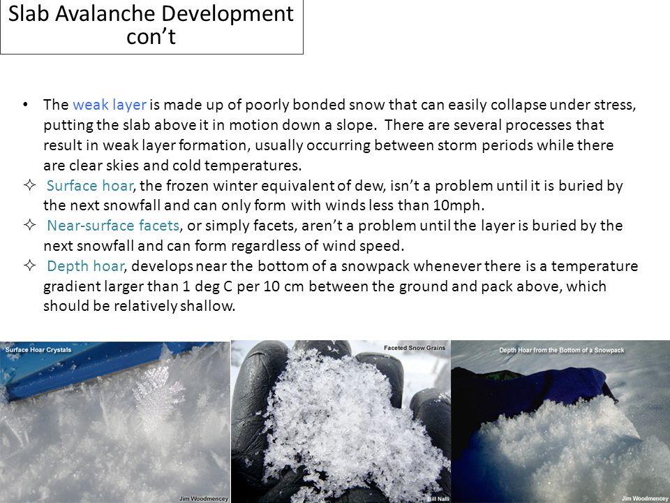 Slab Avalanche Development con't