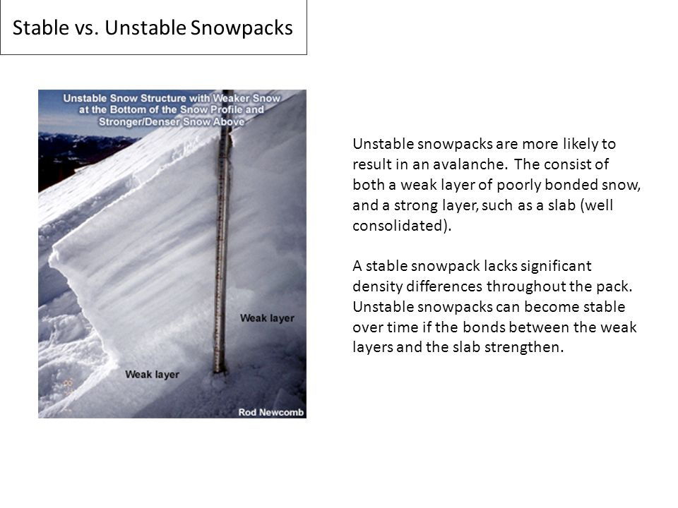 Stable vs. Unstable Snowpacks