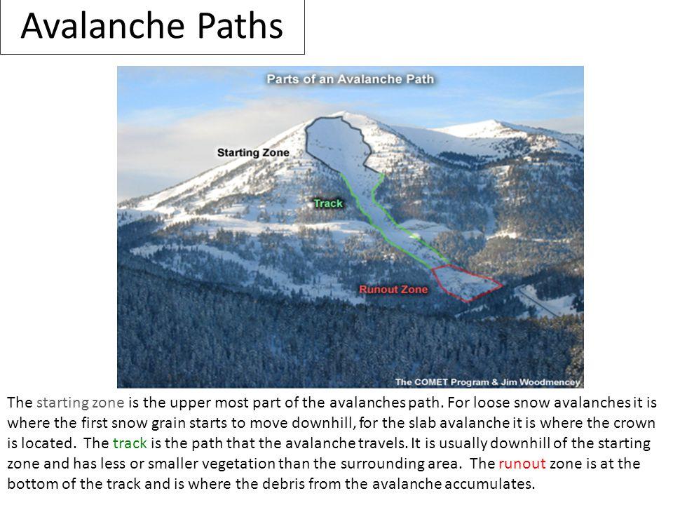 Avalanche Paths