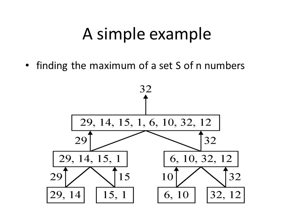 A simple example finding the maximum of a set S of n numbers