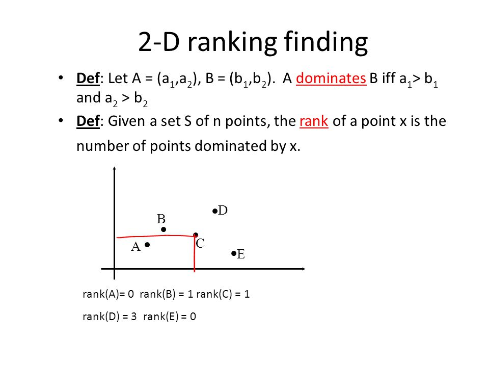 2-D ranking finding Def: Let A = (a1,a2), B = (b1,b2). A dominates B iff a1> b1 and a2 > b2.