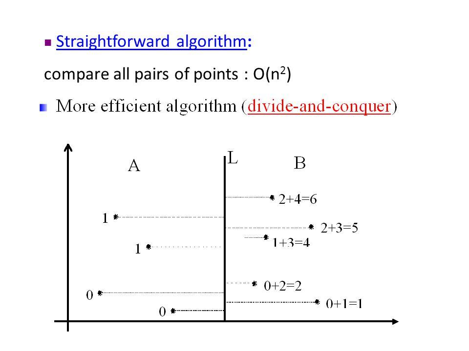 Straightforward algorithm: