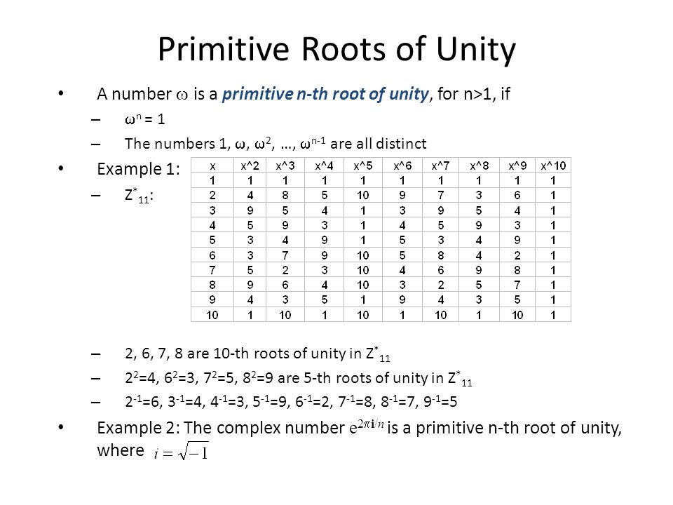 Primitive Roots of Unity