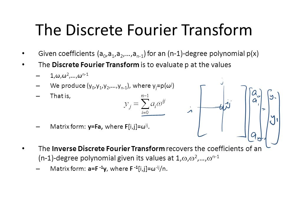 The Discrete Fourier Transform