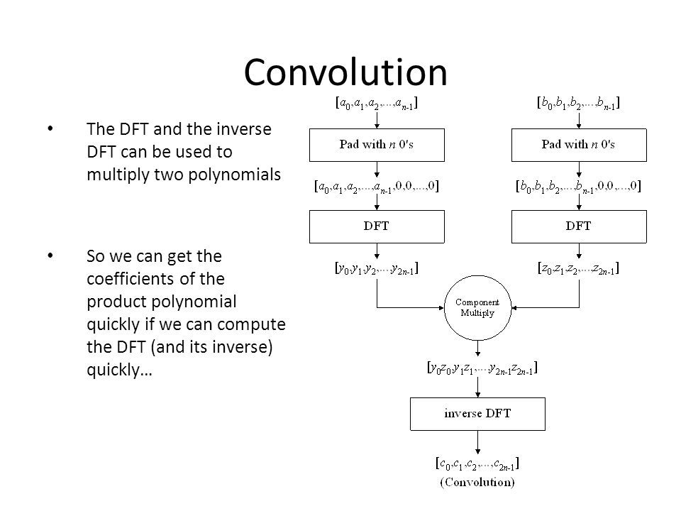 Convolution The DFT and the inverse DFT can be used to multiply two polynomials.