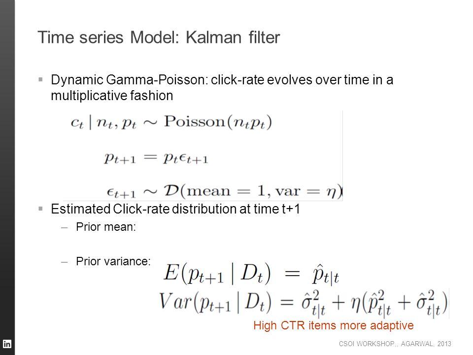 Time series Model: Kalman filter