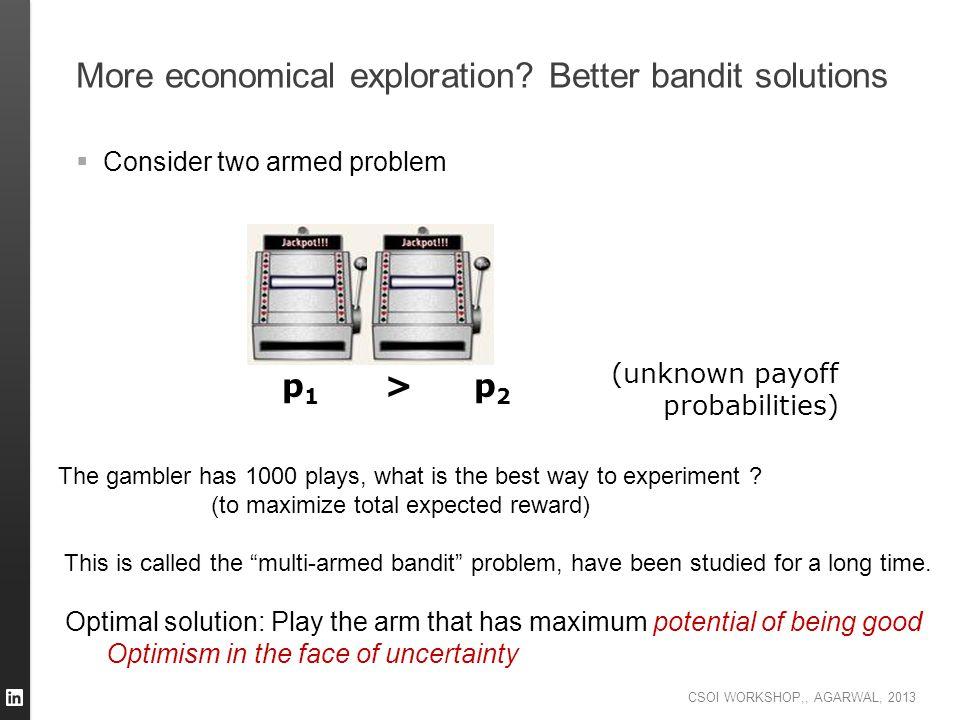 More economical exploration Better bandit solutions