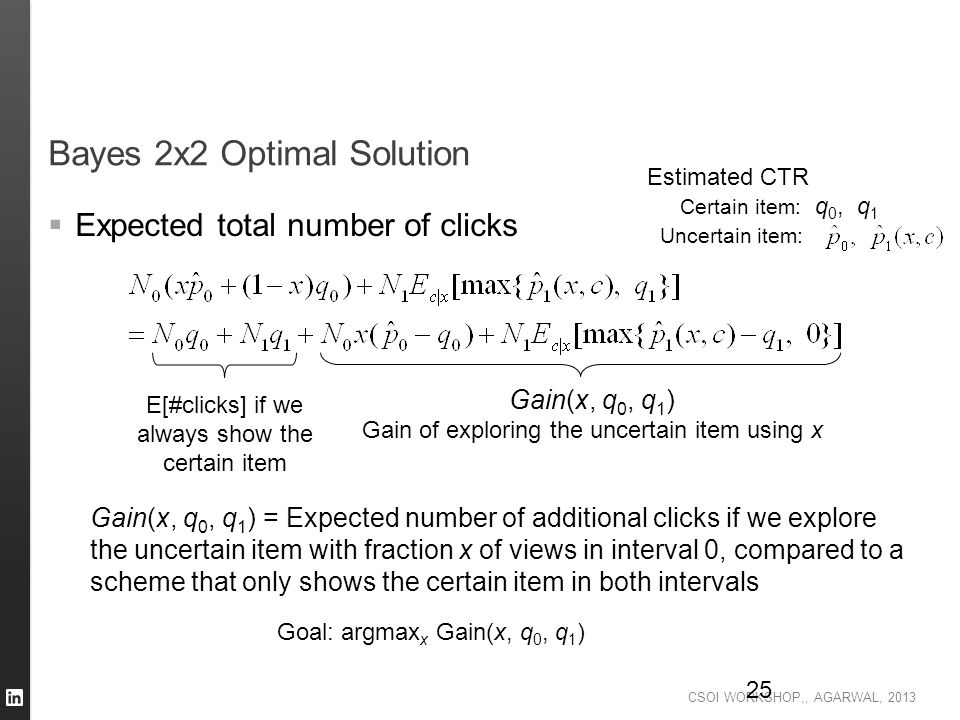 Bayes 2x2 Optimal Solution