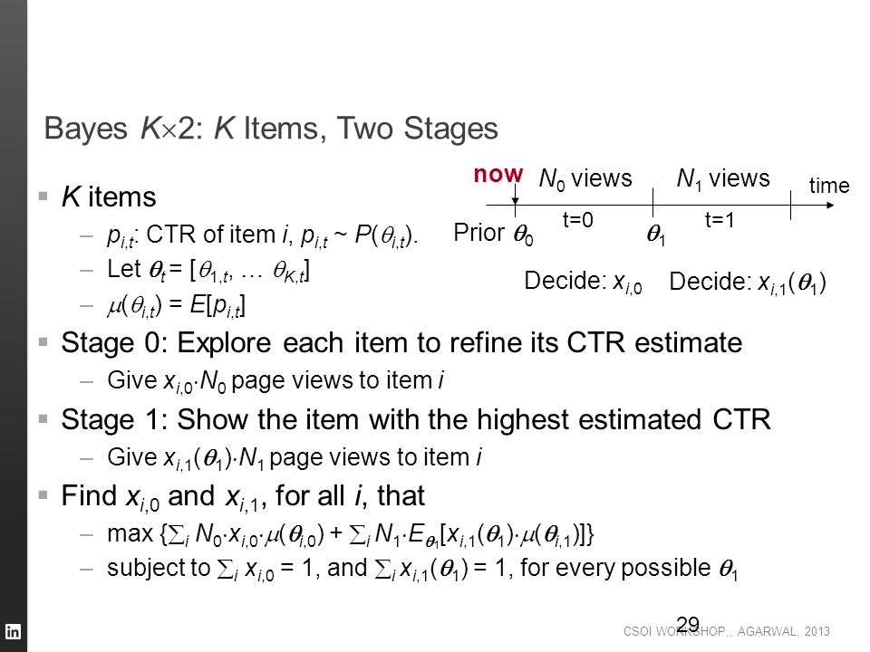 Bayes K2: K Items, Two Stages