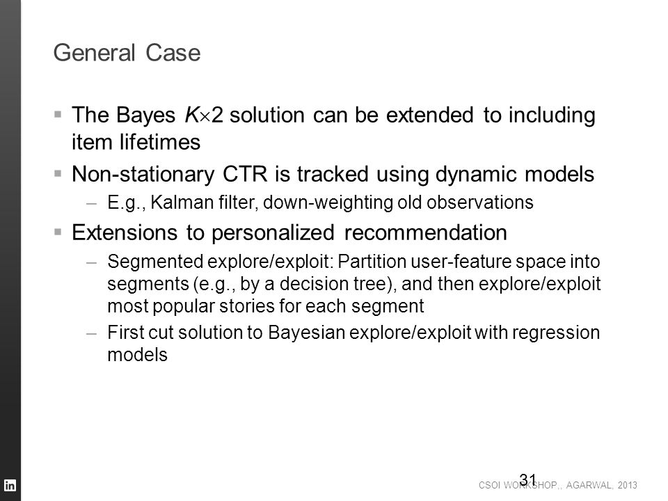General Case The Bayes K2 solution can be extended to including item lifetimes. Non-stationary CTR is tracked using dynamic models.