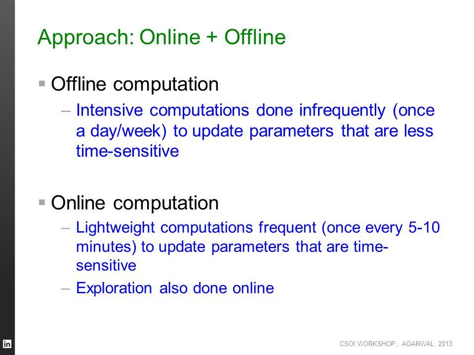 Approach: Online + Offline
