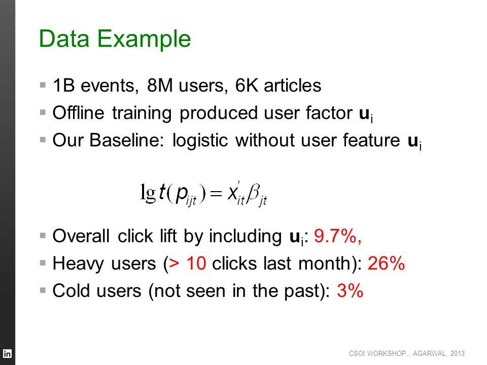 Data Example 1B events, 8M users, 6K articles