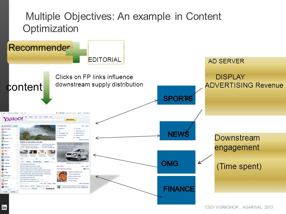 Multiple Objectives: An example in Content Optimization