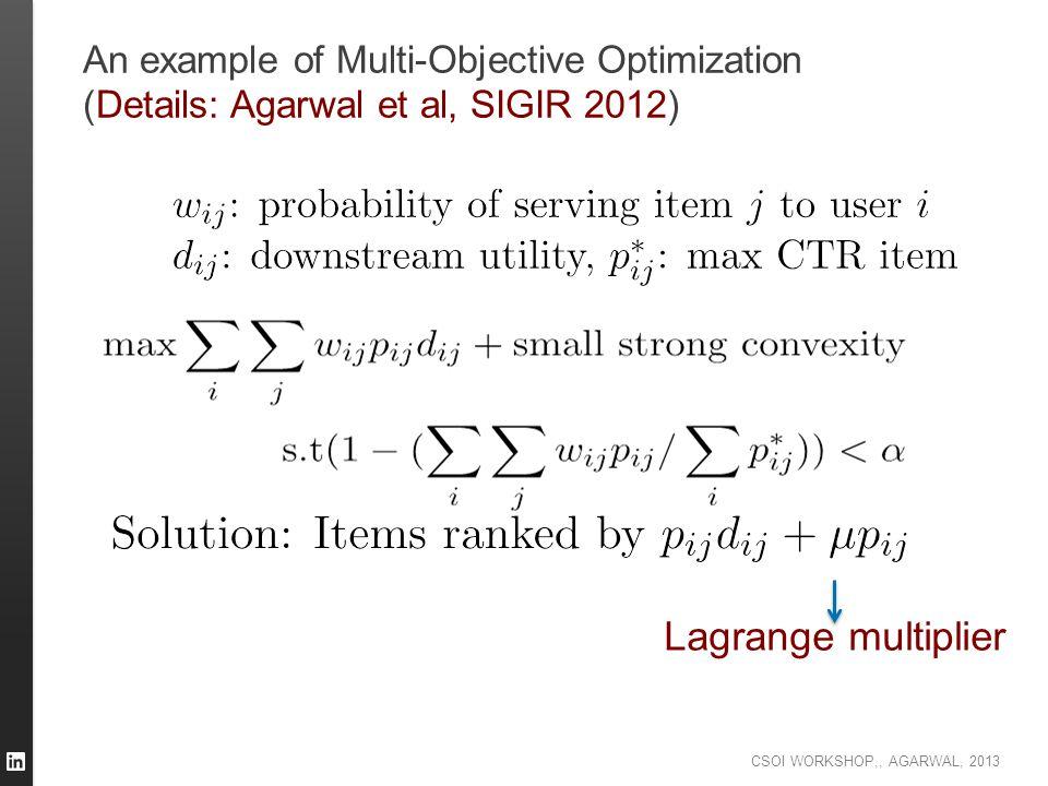 An example of Multi-Objective Optimization (Details: Agarwal et al, SIGIR 2012)