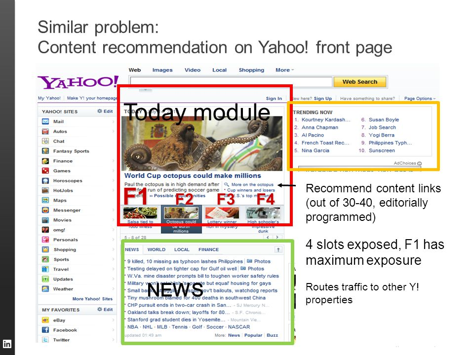 Similar problem: Content recommendation on Yahoo! front page