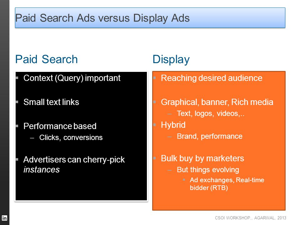 Paid Search Ads versus Display Ads