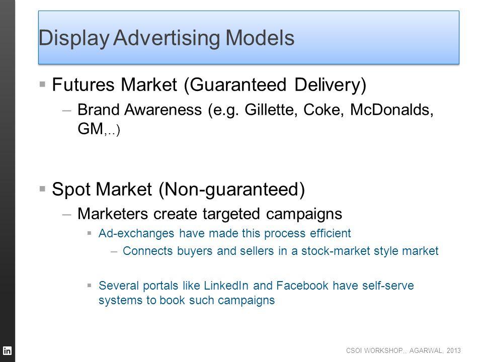Display Advertising Models