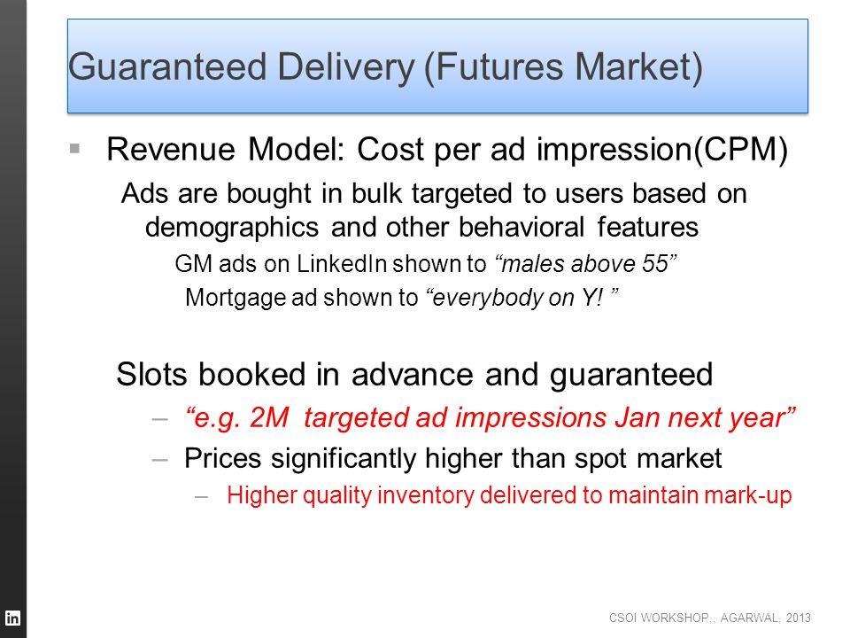Guaranteed Delivery (Futures Market)