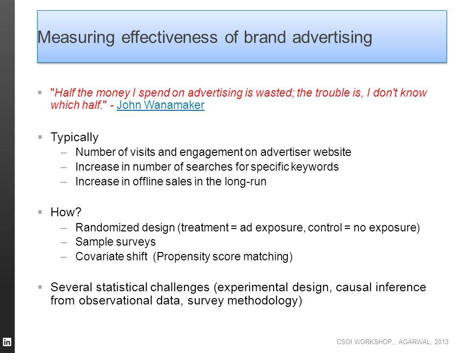 Measuring effectiveness of brand advertising