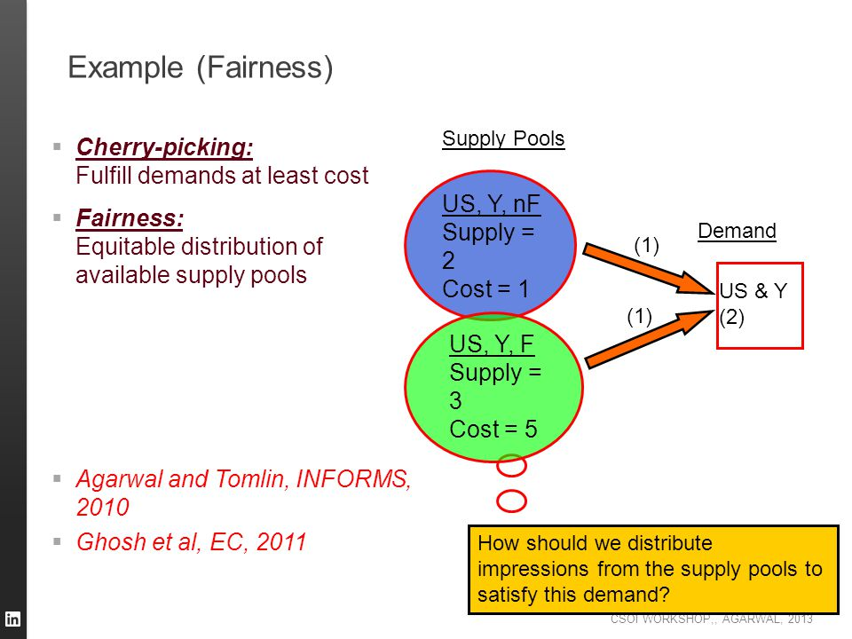 Example (Fairness) Cherry-picking: Fulfill demands at least cost