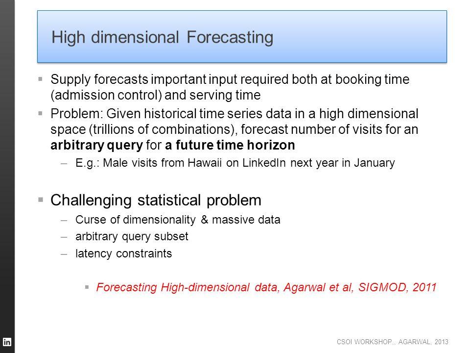 High dimensional Forecasting