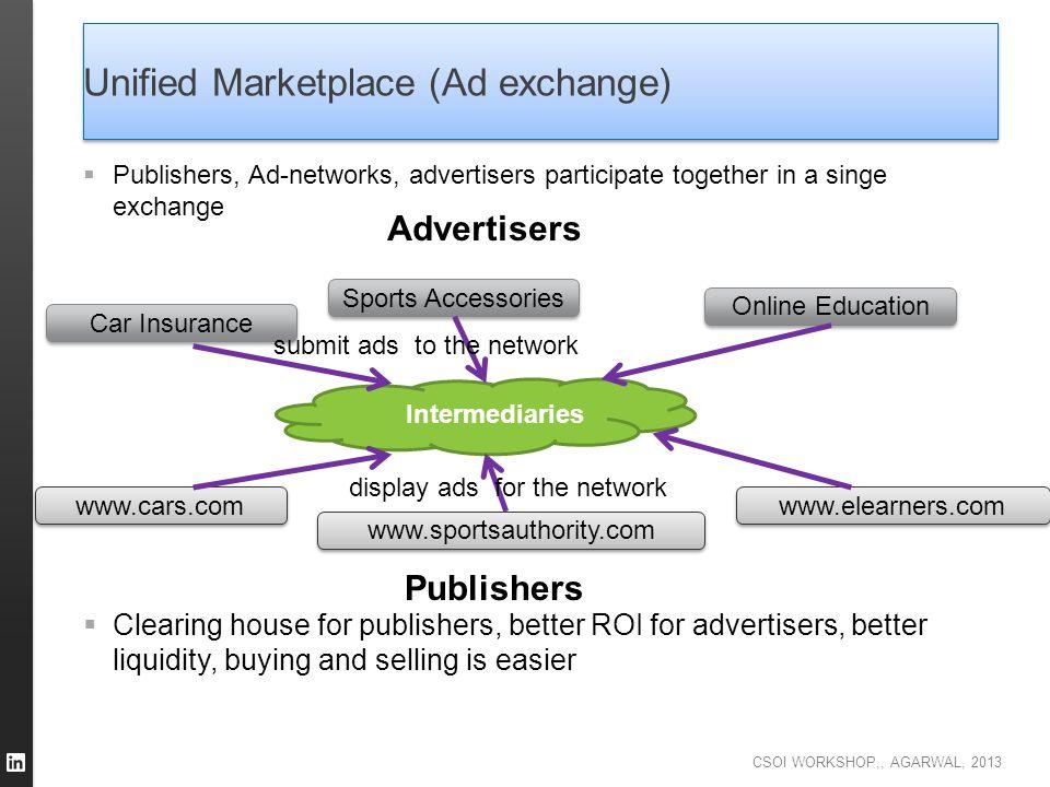 Unified Marketplace (Ad exchange)