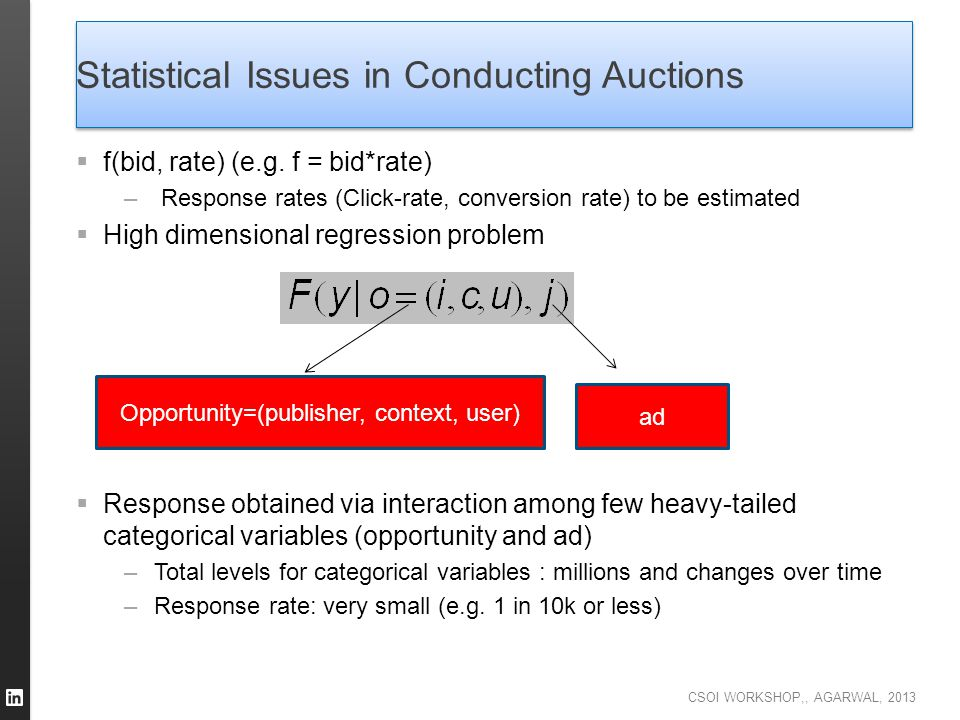 Statistical Issues in Conducting Auctions