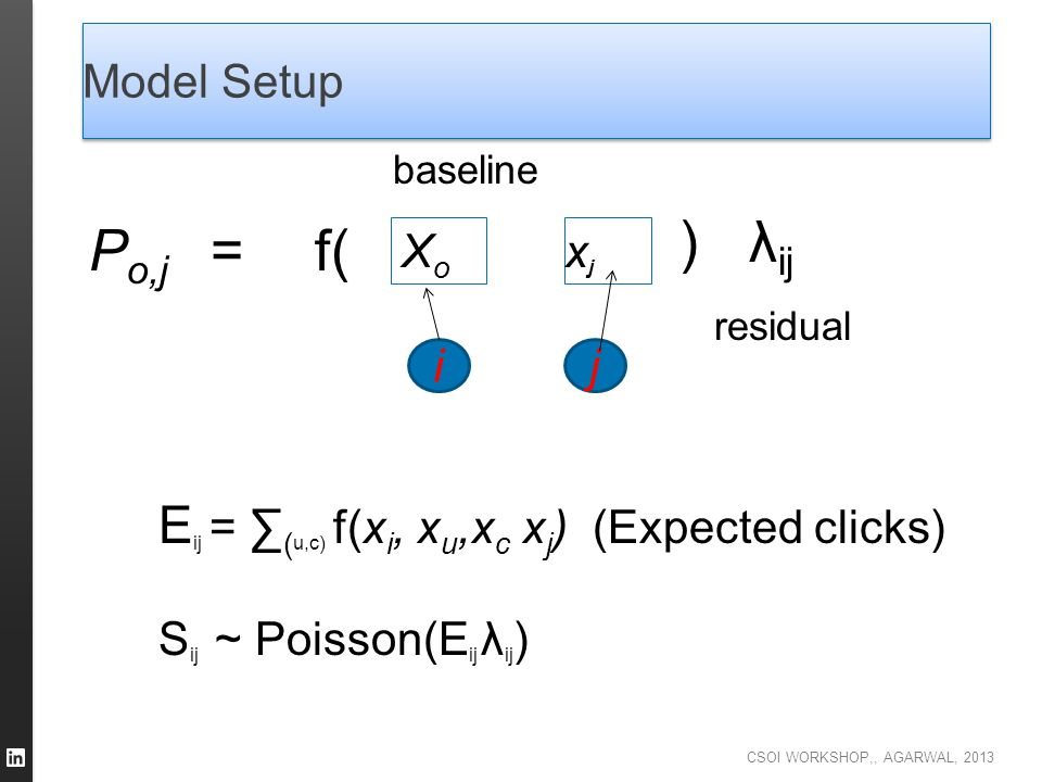 ) λij Po,j = f( Eij = ∑(u,c) f(xi, xu,xc xj) (Expected clicks)