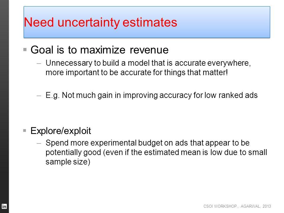Need uncertainty estimates