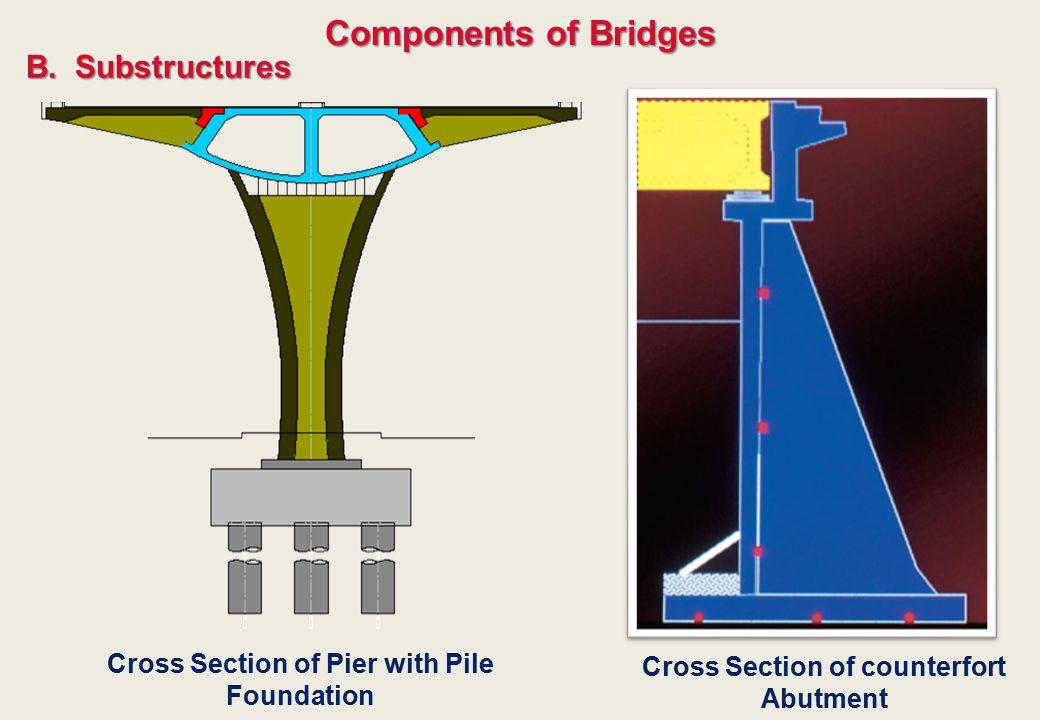 Components of Bridges B. Substructures