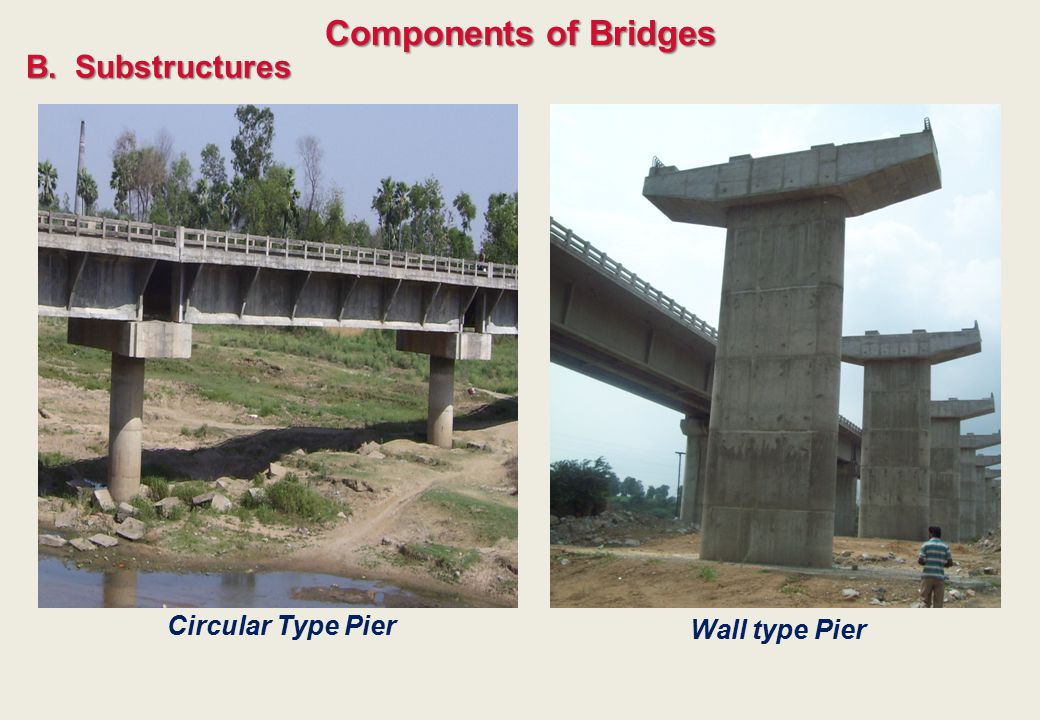 Components of Bridges B. Substructures Circular Type Pier