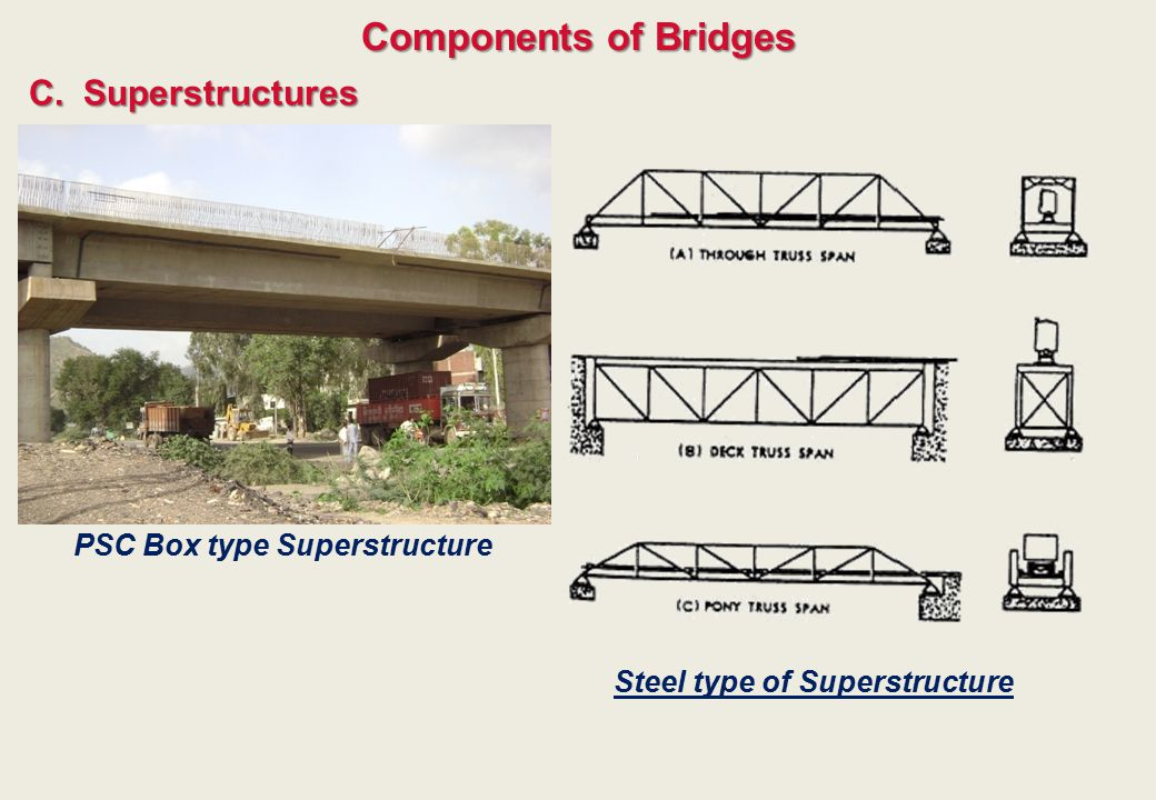 PSC Box type Superstructure Steel type of Superstructure