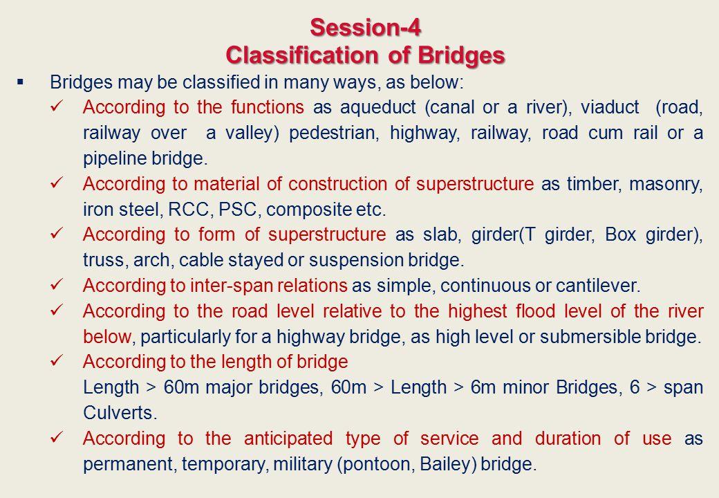 Classification of Bridges
