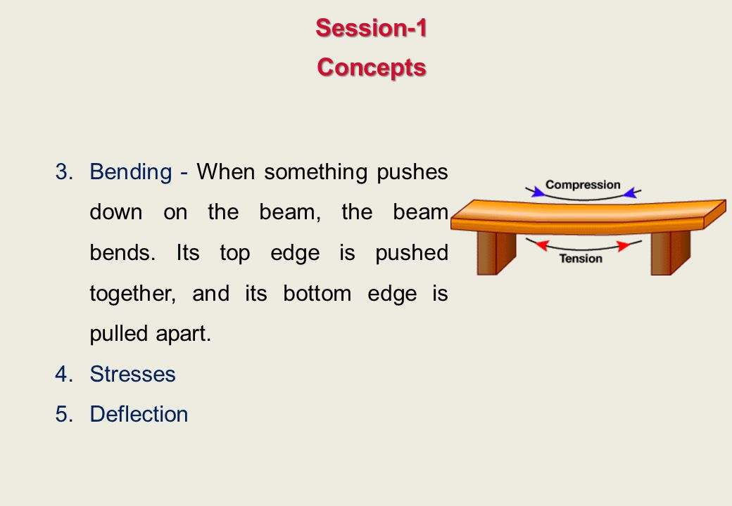 Session-1 Concepts.