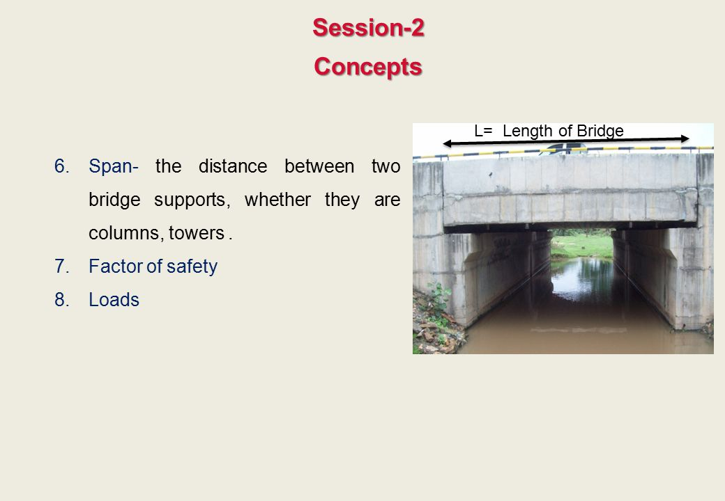 Session-2 Concepts. Span- the distance between two bridge supports, whether they are columns, towers .