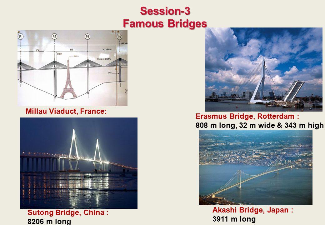 Session-3 Famous Bridges