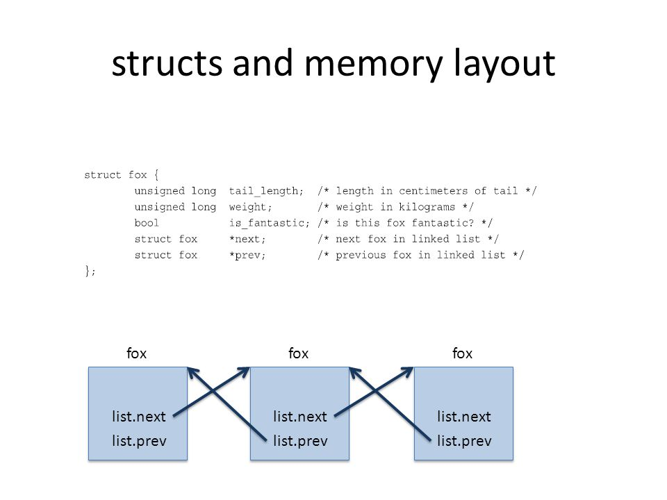 structs and memory layout