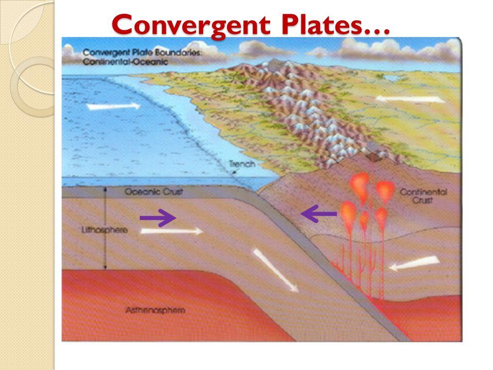 Convergent Plates…