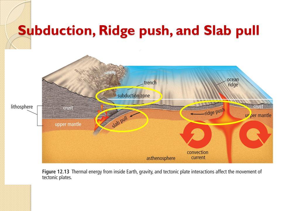 Subduction, Ridge push, and Slab pull