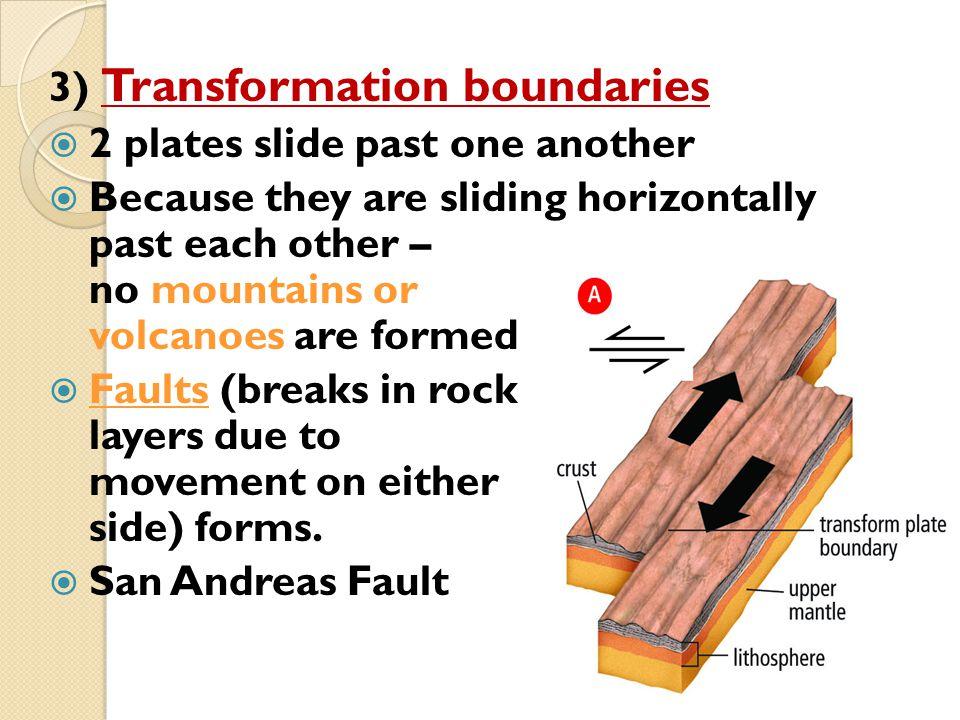 3) Transformation boundaries