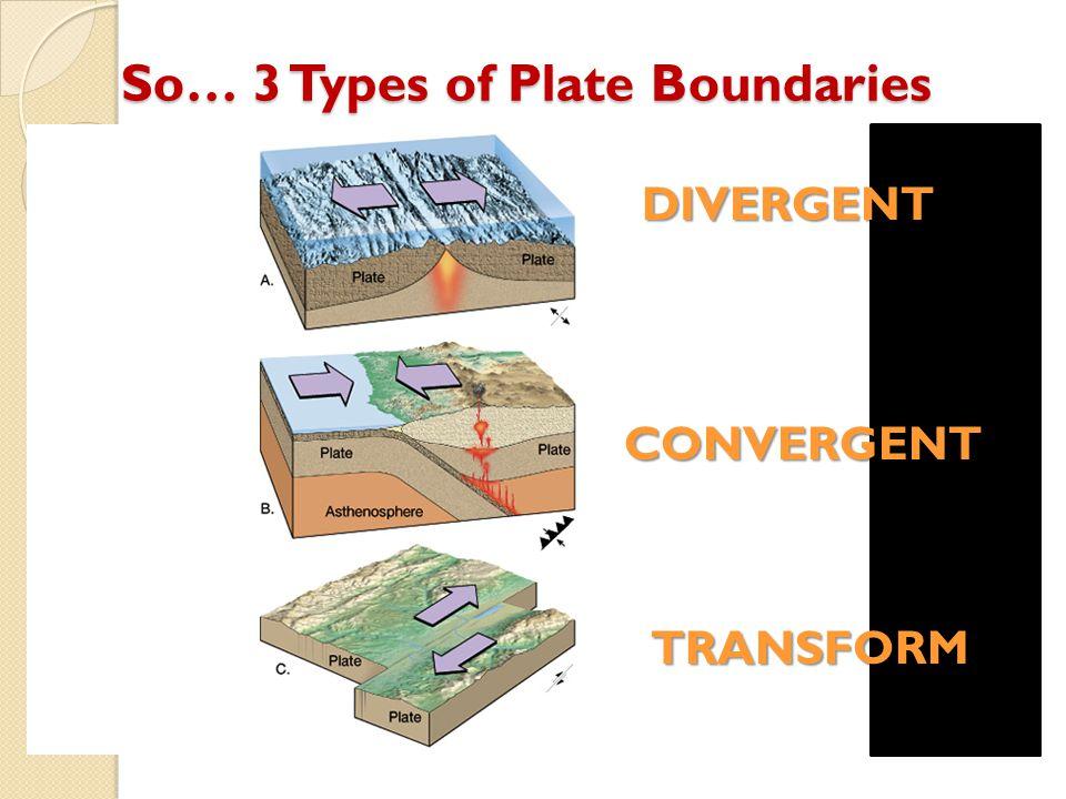 So… 3 Types of Plate Boundaries
